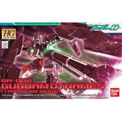 HG Gundam Dynames (Trans-Am Mode) (32)