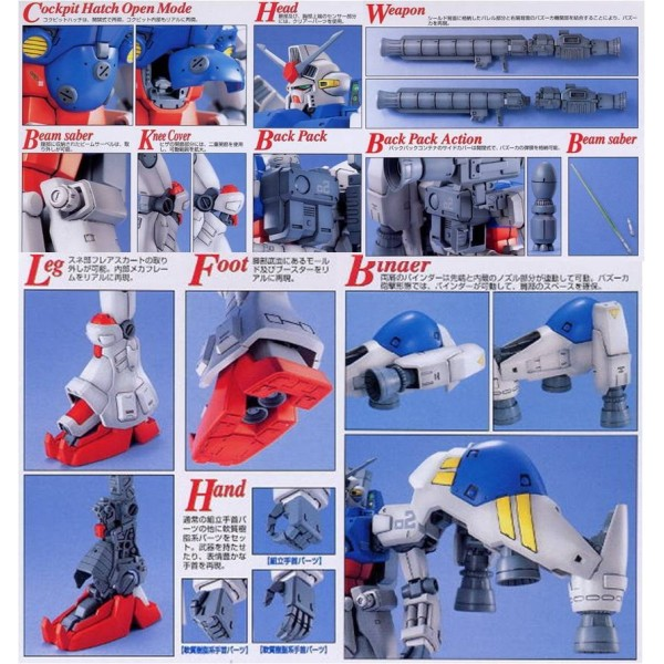 Image result for MG RX-78GP02A Gundam