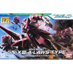 HG GN-X III A-Laws Type (23)
