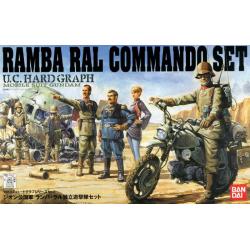 Zeon Ramba Ral Commando Set